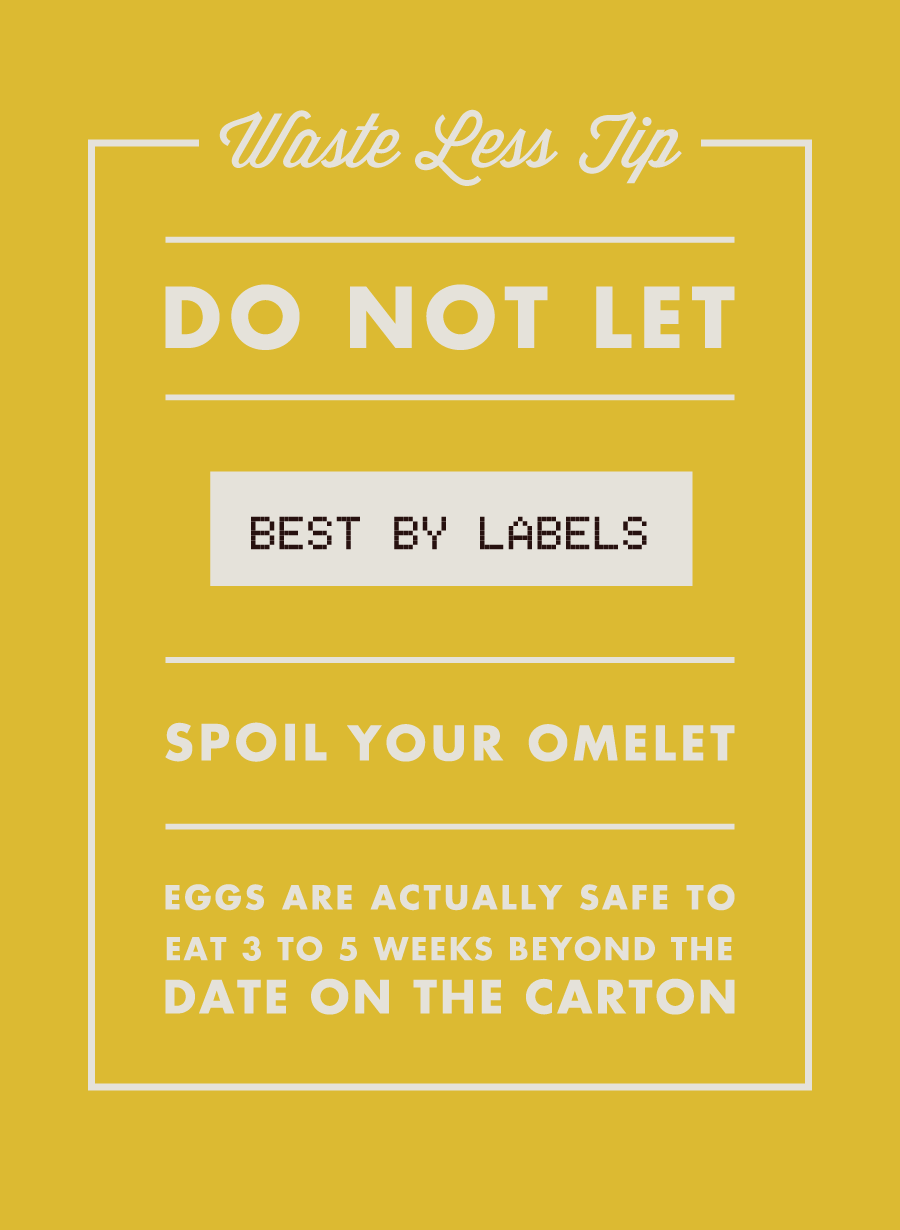 Do not let best by labels spoil your omelet. eggs are actually safe to eat 4 to 5 weeeks beyond the date on the carton.
