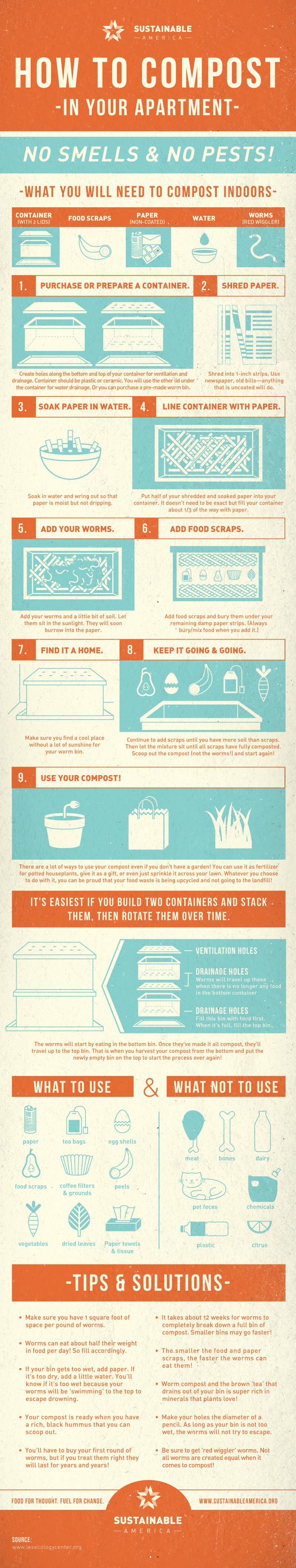 compost_Upworthy